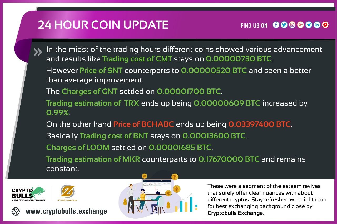 Get a hold of yesterday's coin prices with Cryptobulls