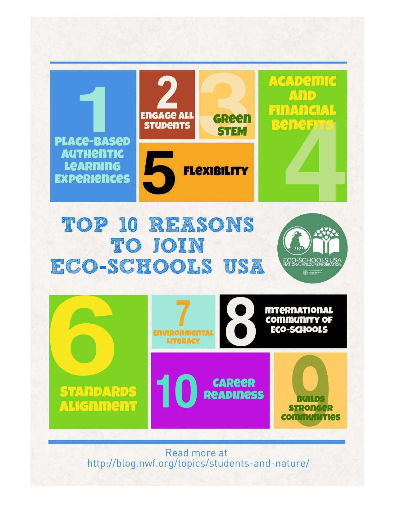 Top 10 Reasons To Join Eco Schools USA Eco Schools USA