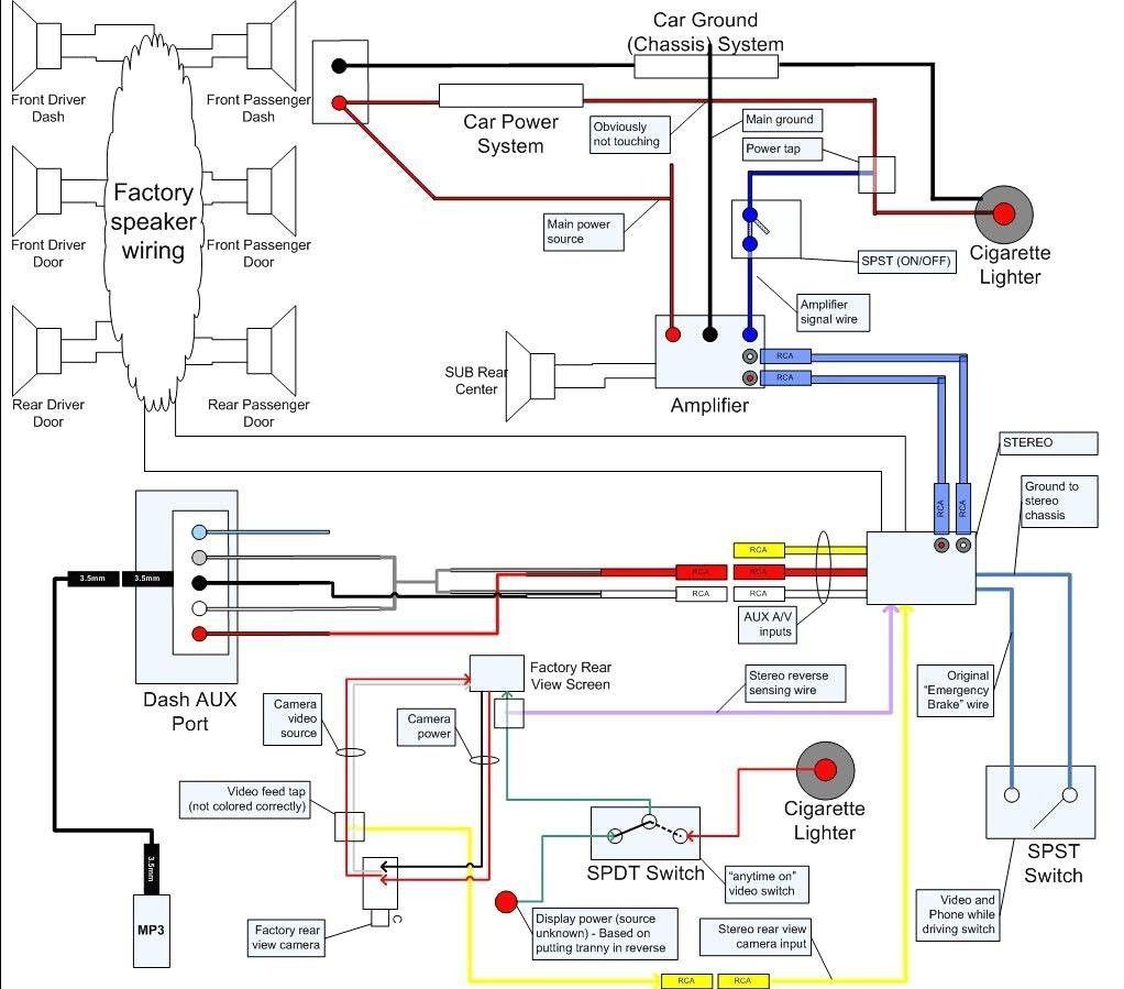 2007 Tundra Wiring Diagrams
