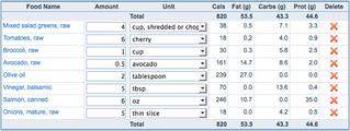A primal blueprint sample menu malvernweather Choice Image