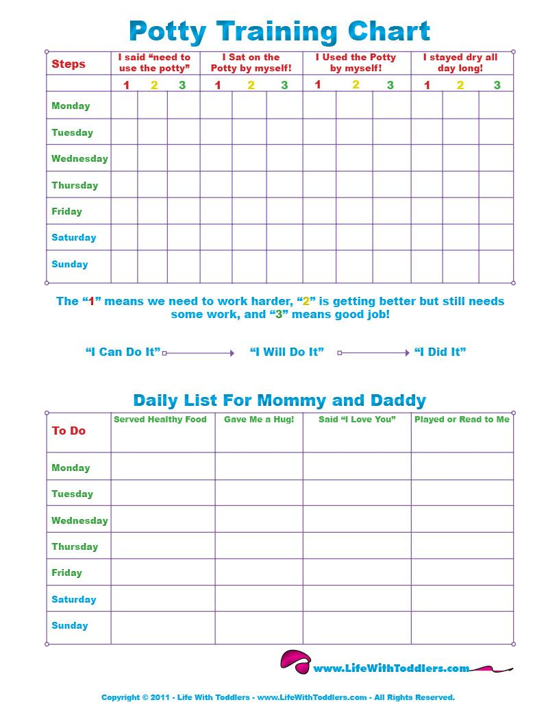 printable toddler potty training chart for and  printable toddler potty training chart for 1 2 3 4 and 5