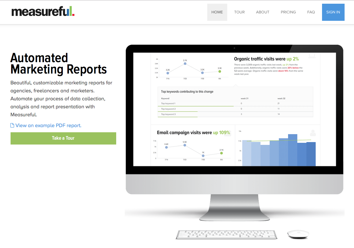 MeasurefulCom  Automated Marketing Reports Beautiful
