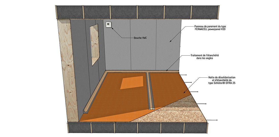 Synergie Home, société de rénovation, isolation et construction de
