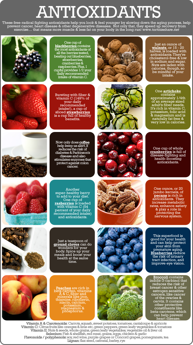 Antioxidants- Top Superfoods for Workout Recovery