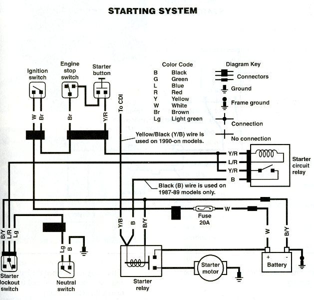 2001 klr 650 wiring diagram wiring diagram 2001 klr 650 wiring diagram wiring diagram rh anynews co 2008 kawasaki wiring diagrams horn wiring diagram cheapraybanclubmaster Images