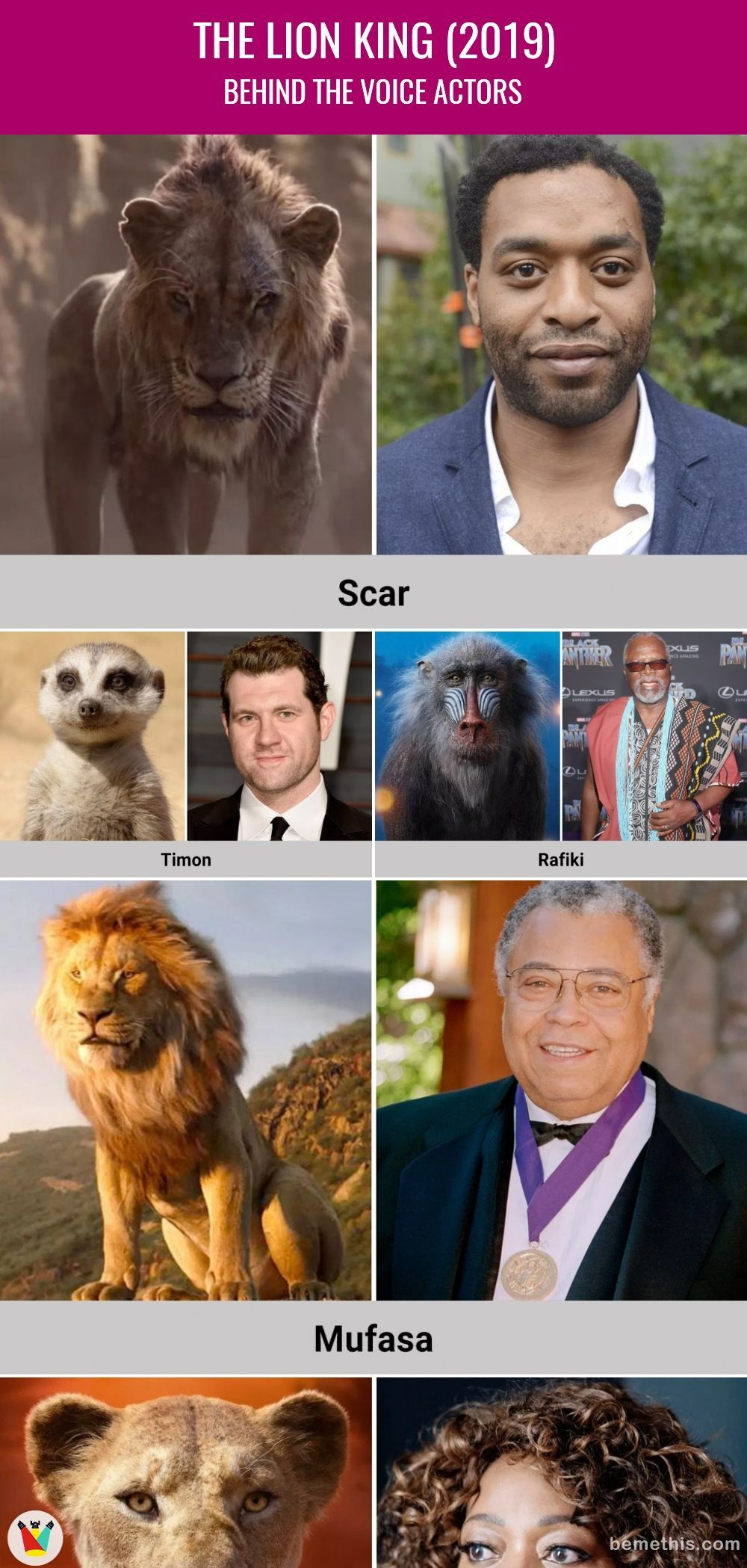 The Lion King 2019 Behind The Voice Actors Daily