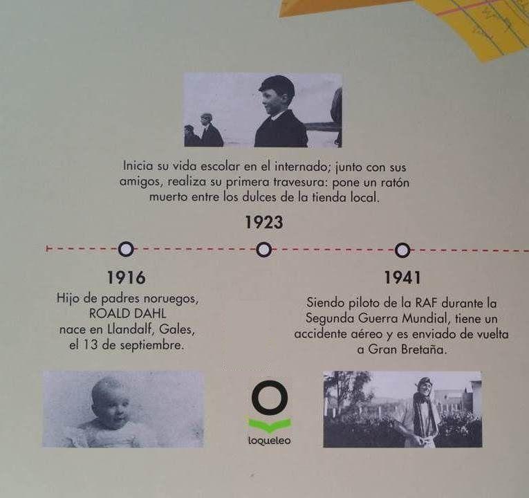 Línea del tiempo en la vida de Roald Dahl. 1º | Roald dahl, Linea del tiempo,  Vida escolar