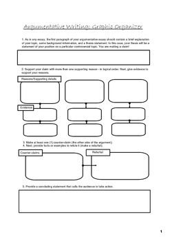 This graphic organizer is great for prewriting an for Prewriting outline template