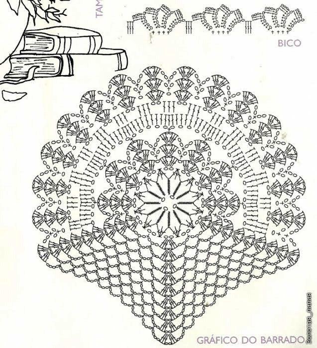 Puntilla en crochet lila patron | Crochet Doily | Pinterest ...
