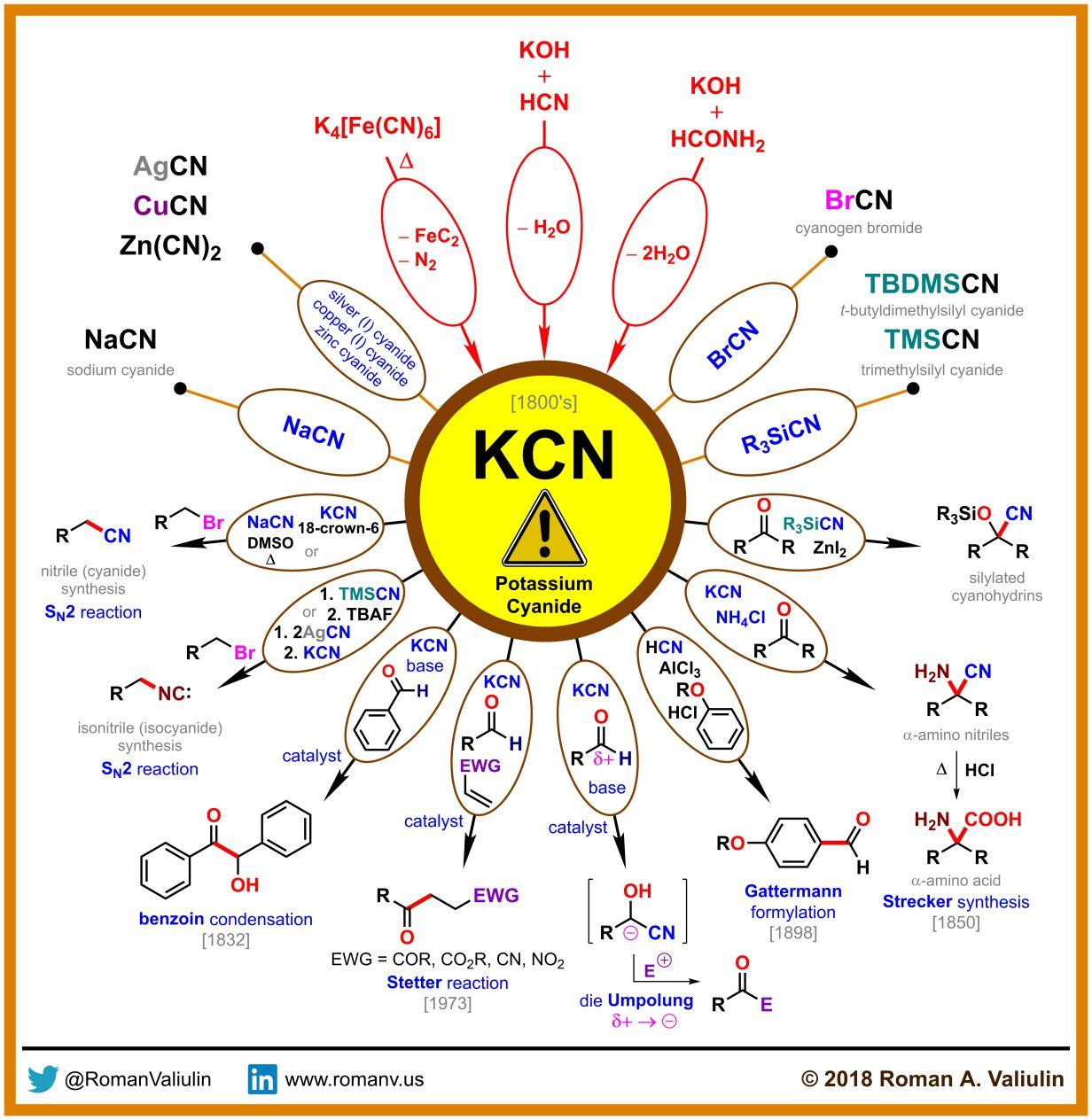 12 Kcn Potassium Cyanide S