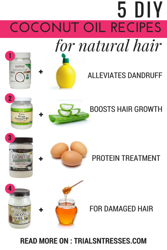 5 Diy Coconut Oil Recipes For Natural Hair Trials N Tresses Diy Coconut Oil Recipes Coconut Oil Hair Treatment Coconut Oil Recipes