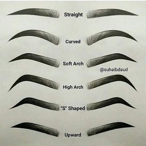 Loading... -  which one is yours? mine soft arch Eyebrow Shaping Tutorial Inclu -