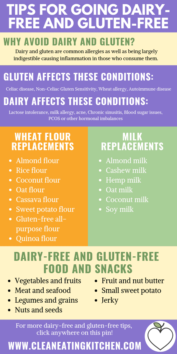 Pin On Gluten And Dairy Free
