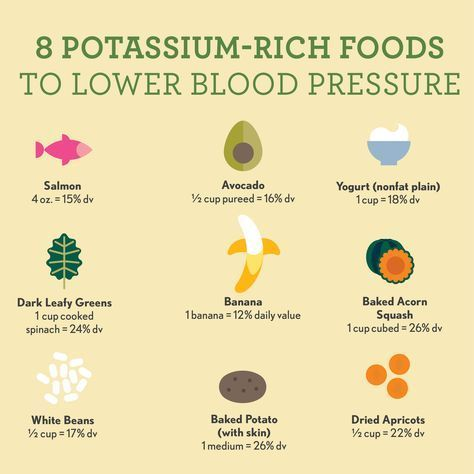 8 Great Ways to Lower Blood Pressure Sodium Aside Diabetic