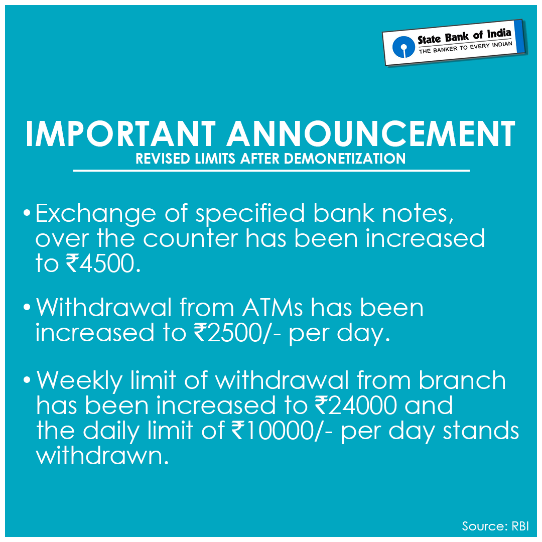 Rbi Announced Certain Modifications In The Limits Which Are As
