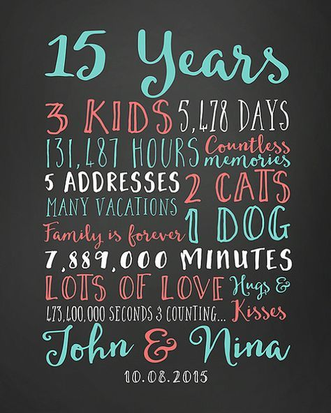 Wedding Anniversary Gifts Paper Canvas 15 Year Anniversary 15th Anniversary 10 Year 20 Year Marriage Poster Men Women 15 Sign 20th Anniversary Gifts 15 Year Anniversary 15th Wedding Anniversary