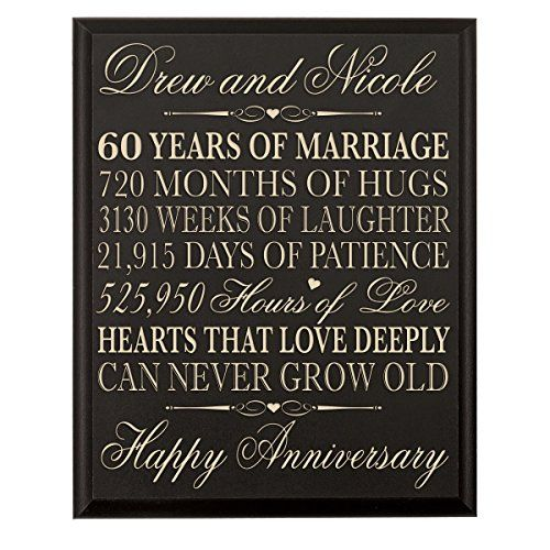 30th Wedding Anniversary Gift Ideas For Parents: Best Anniversary Gifts For Parents: 30+ Unique Presents