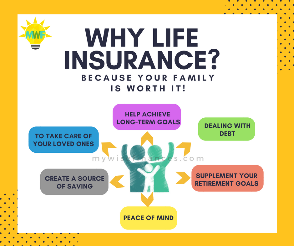 Proposal Request Life Insurance Marketing Life Insurance Facts