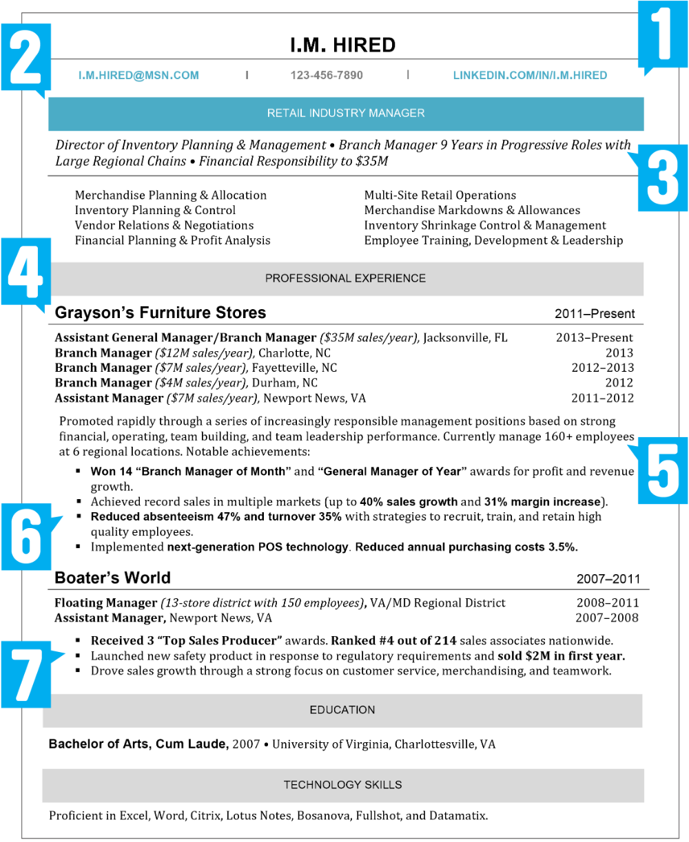 What Your Resume Should Look Like in 2016 in 2020 Resume