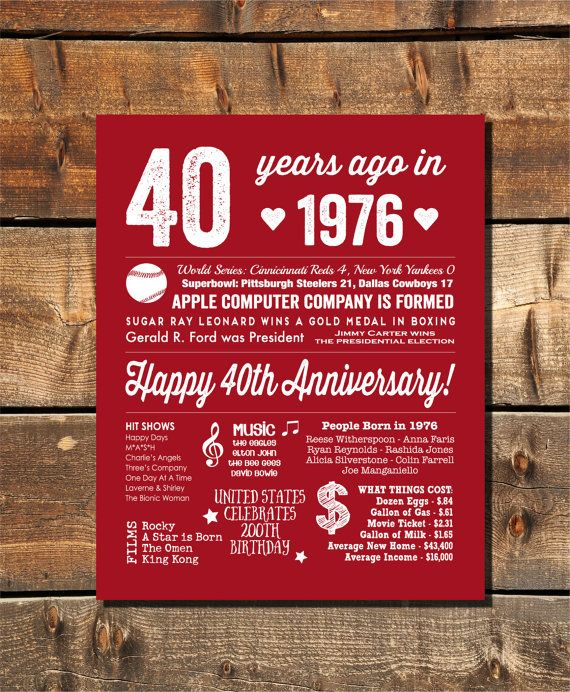 40th Wedding Anniversary Gifts For Parents Ideas: 40th Anniversary Party, 40th Anniversary Decoration, 40th