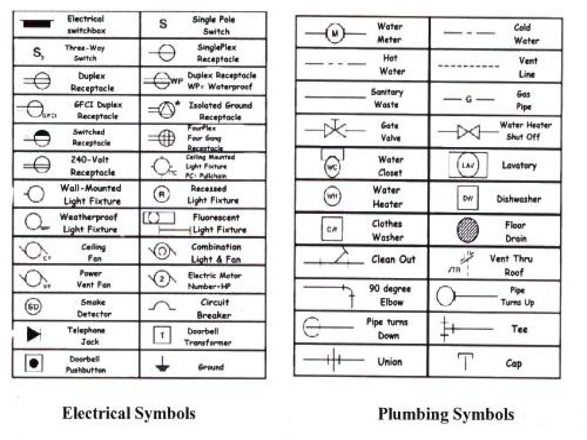 Image Result For Us Standard Electrical Plan Symbols Cad Addition Plans Pinterest