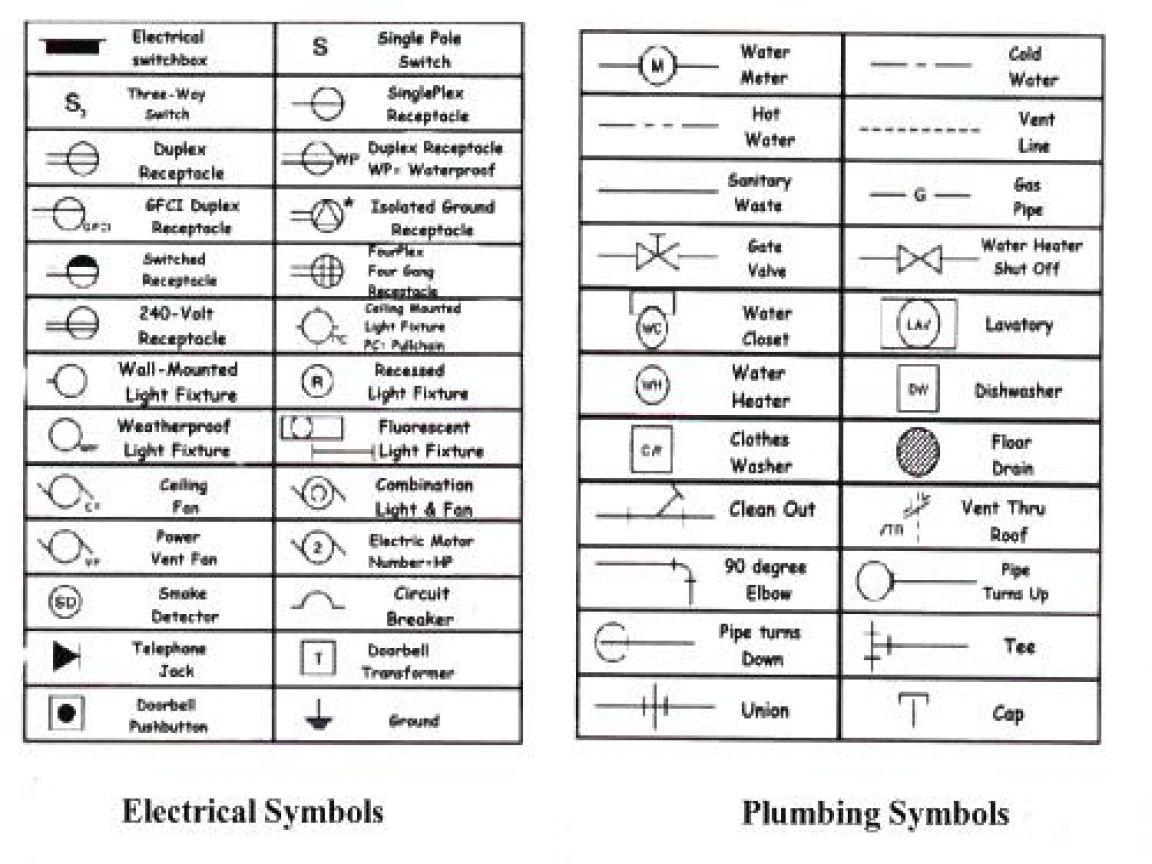 image result for us standard electrical plan symbols cad [ 1152 x 864 Pixel ]