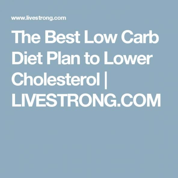 The Best Low Carb Diet Plan to Lower Cholesterol ...