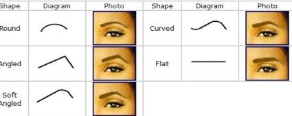 diamond shaped face eyebrows  google search  perfect