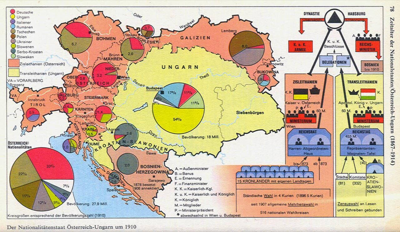 Old Map Of Austria Hungary Showing Internal Organization Of Dual