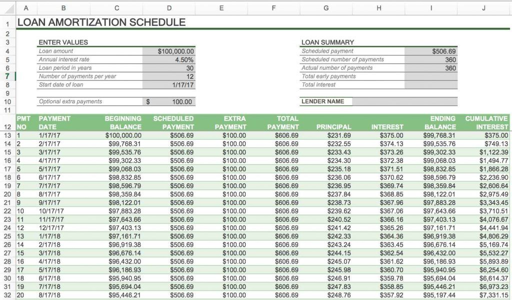 Mortgage payment table spreadsheet in 2020 with images