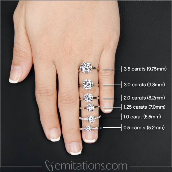 Diamond Size Guide Engagement Rings Engagement Wedding Rings Engagement