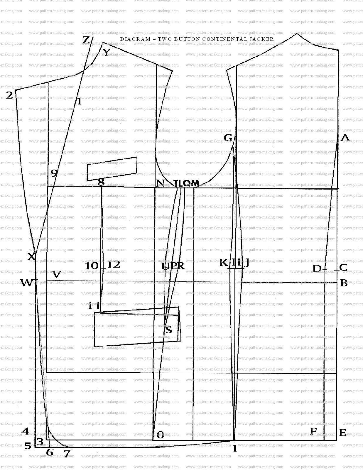 Men Jacket Pattern : jacket, pattern, Draft, Button, Jacket, Womens, Sewing, Patterns,, Garment, Pattern