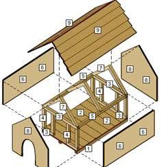 Planos para caseta de perros 2 mascotas casa para - Como hacer una caseta de madera para el jardin ...