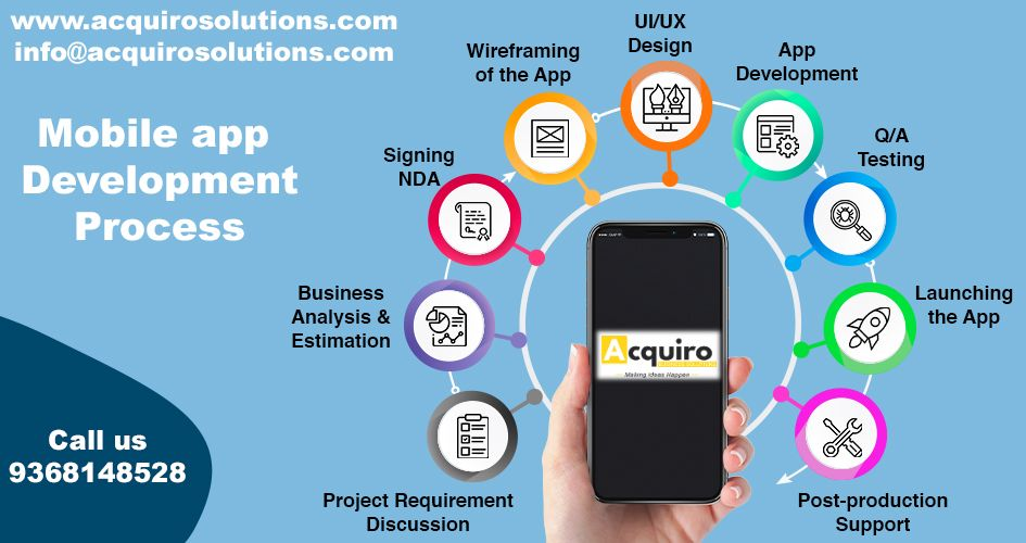 Mobile app development is the act or process by which a