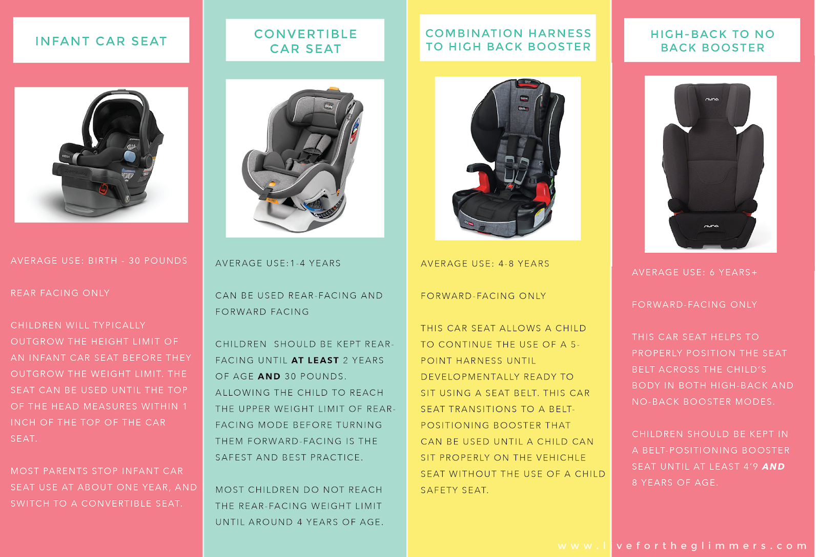 Astonishing What You Need To Know Before Buying A Car Seat Toddler Alphanode Cool Chair Designs And Ideas Alphanodeonline