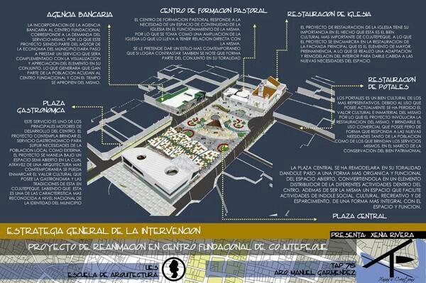 Intervencion en el Centro Fundacional de Cojutepeque