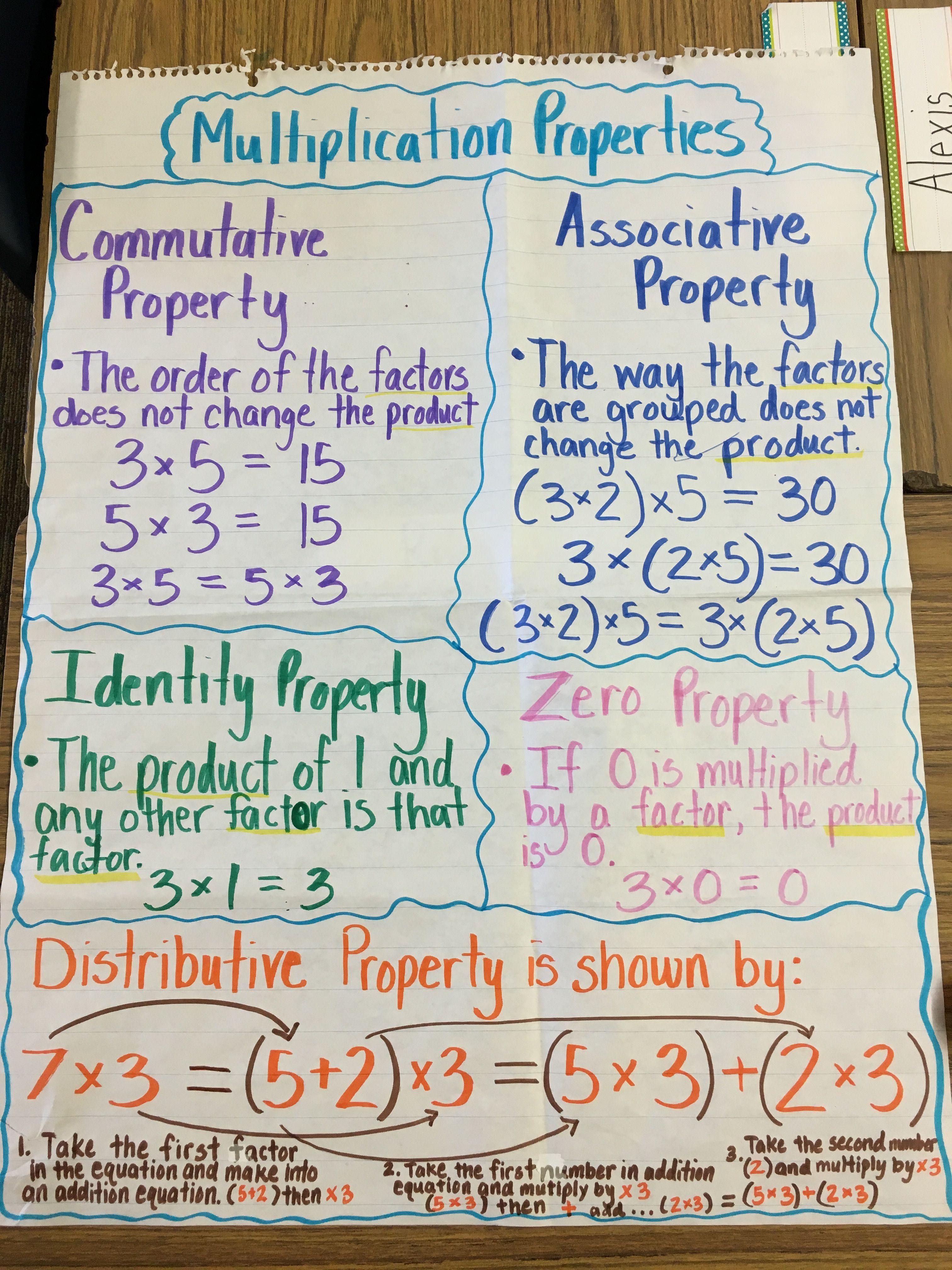 Multiplication Properties Math Anchor Chart Math Anchor Charts Math Properties Addition is associative means