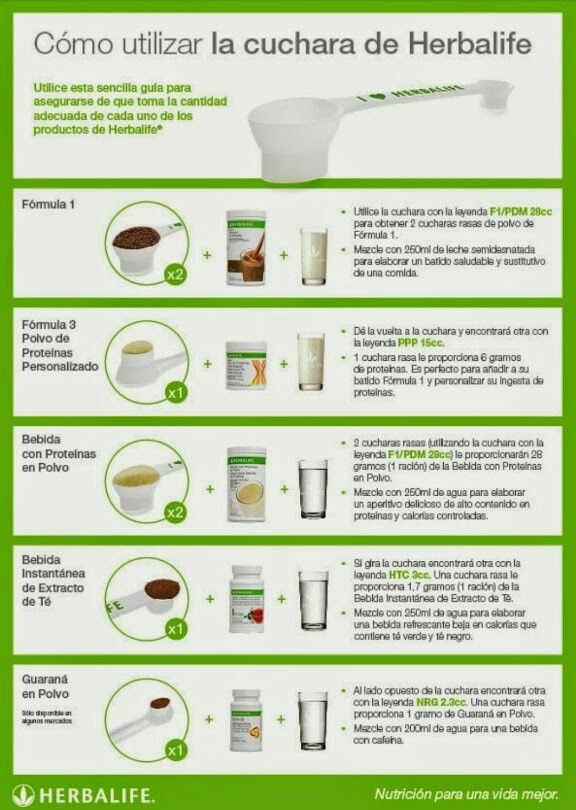 programma de detoxifiere herbalife