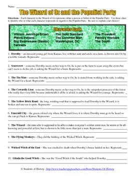 Wizard of Oz Characters and the Populist Party Worksheet | TpT ...