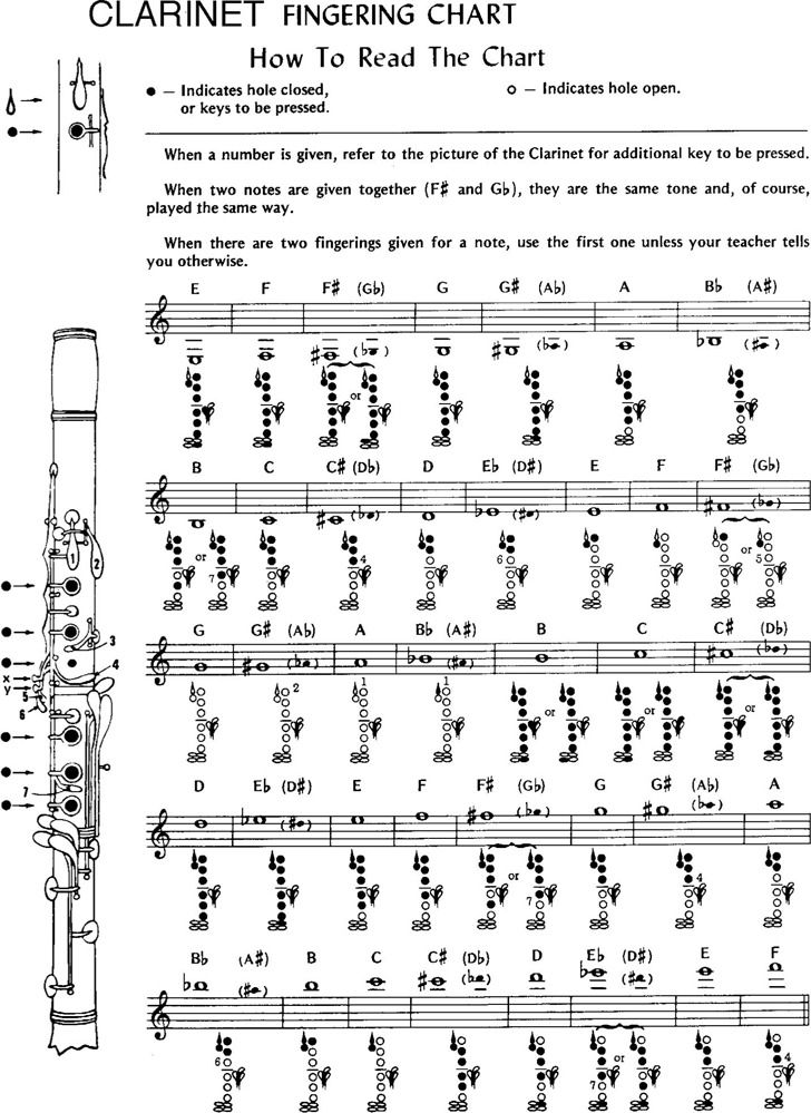 Clarinet Fingering Chart  Music Clarinet Stuff
