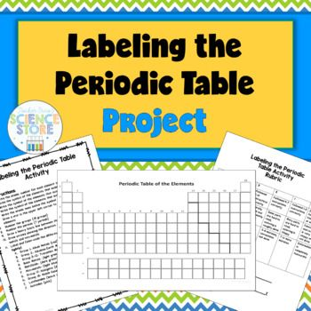 Labeling the periodic table project noble gas periodic table and this project takes the student through labeling the entire periodic table includes element urtaz Image collections