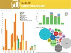 tableau dashboard examples memes dashboard ideas pinterest