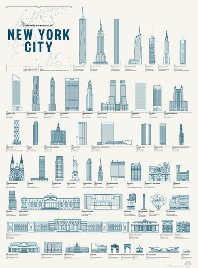 Splendid Structures of New York City, el póster dibujado de los ...