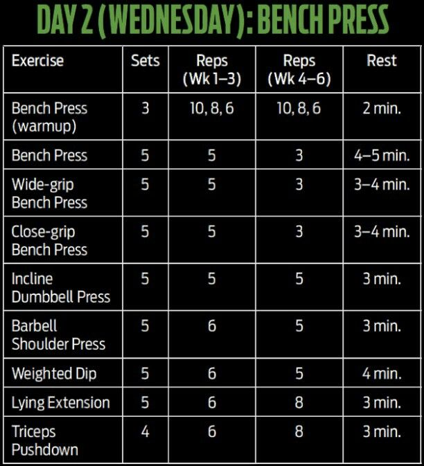 How To Gain Strength In Bench Press Part - 21: HULK 6-Weeks Workout Program Day#2-Bench Press