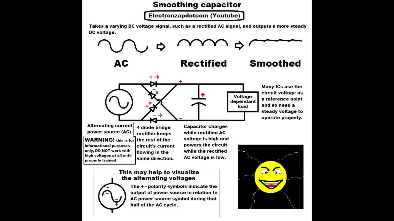 Diagram Only Of Electronics Smoothing Capacitor After Ac Cycle Rectification F
