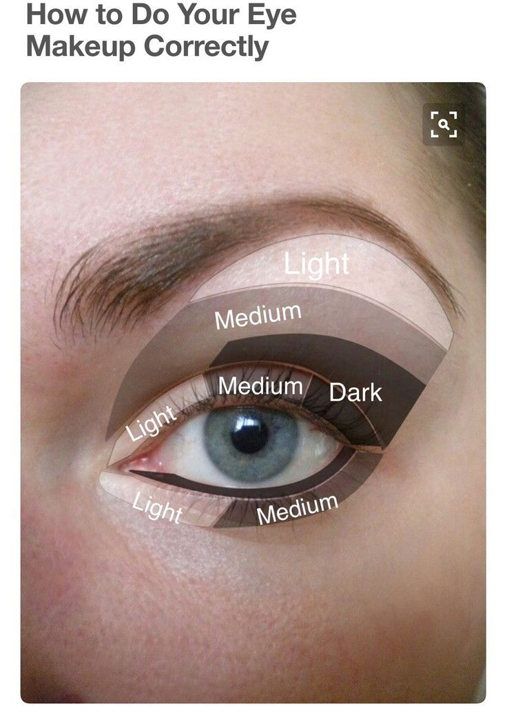 Photo of How to make up – #COMO #maquillar #schminke
