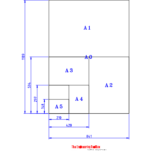 Iso paper sizes typografie im allgemeinen pinterest for Architectural drawing paper sizes