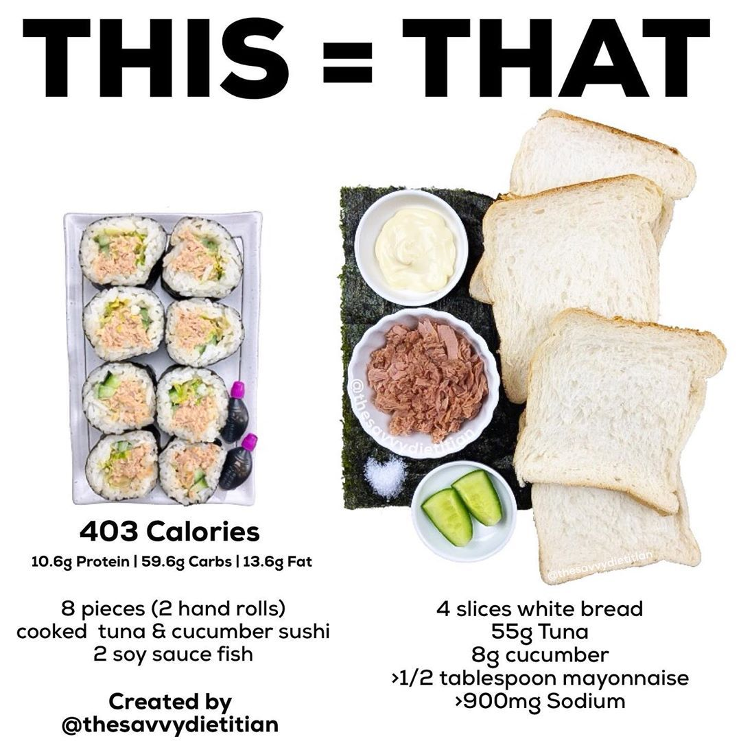 Savina Rego Dietitian On Instagram Turns Out I M Not The Only One That Can Demolish The Equivalent Of 4 Slices Of Bread When It Comes To Sushi Most P