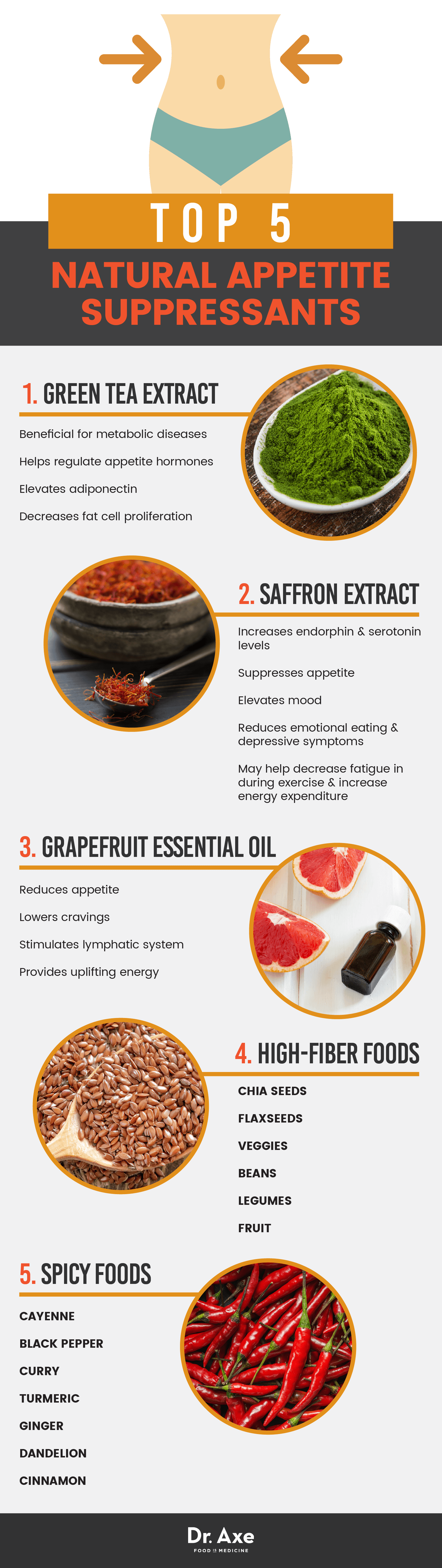 How to repel appetite. Appetite suppressants 41