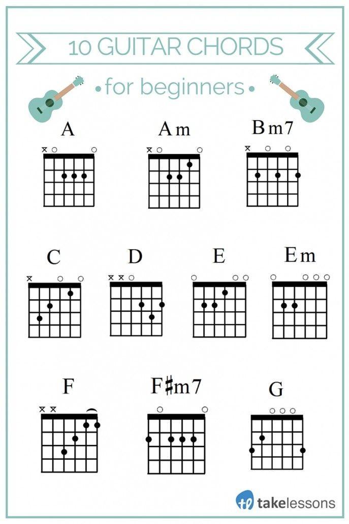 10 Easy Guitar Chords for Beginners – #Beginners #Chords #Easy #forbeginners #Gu… – Lachlan